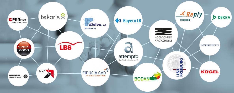 Partner- und Kundennetz
